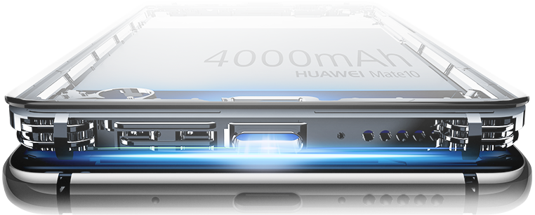HUAWEI-Mate-10-performance