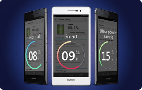 Smart Power Saving Mode