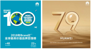 HUAWEI Consumer Business Group