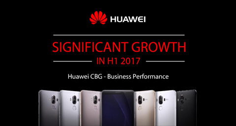 Huawei Consumer Business Group anunta rezultatele financiare pentru H1 2017