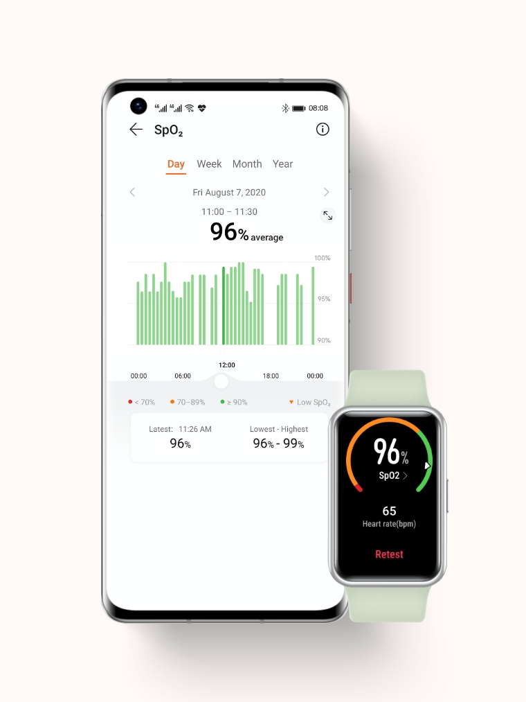 HUAWEI Health Oxygen Saturation Detection