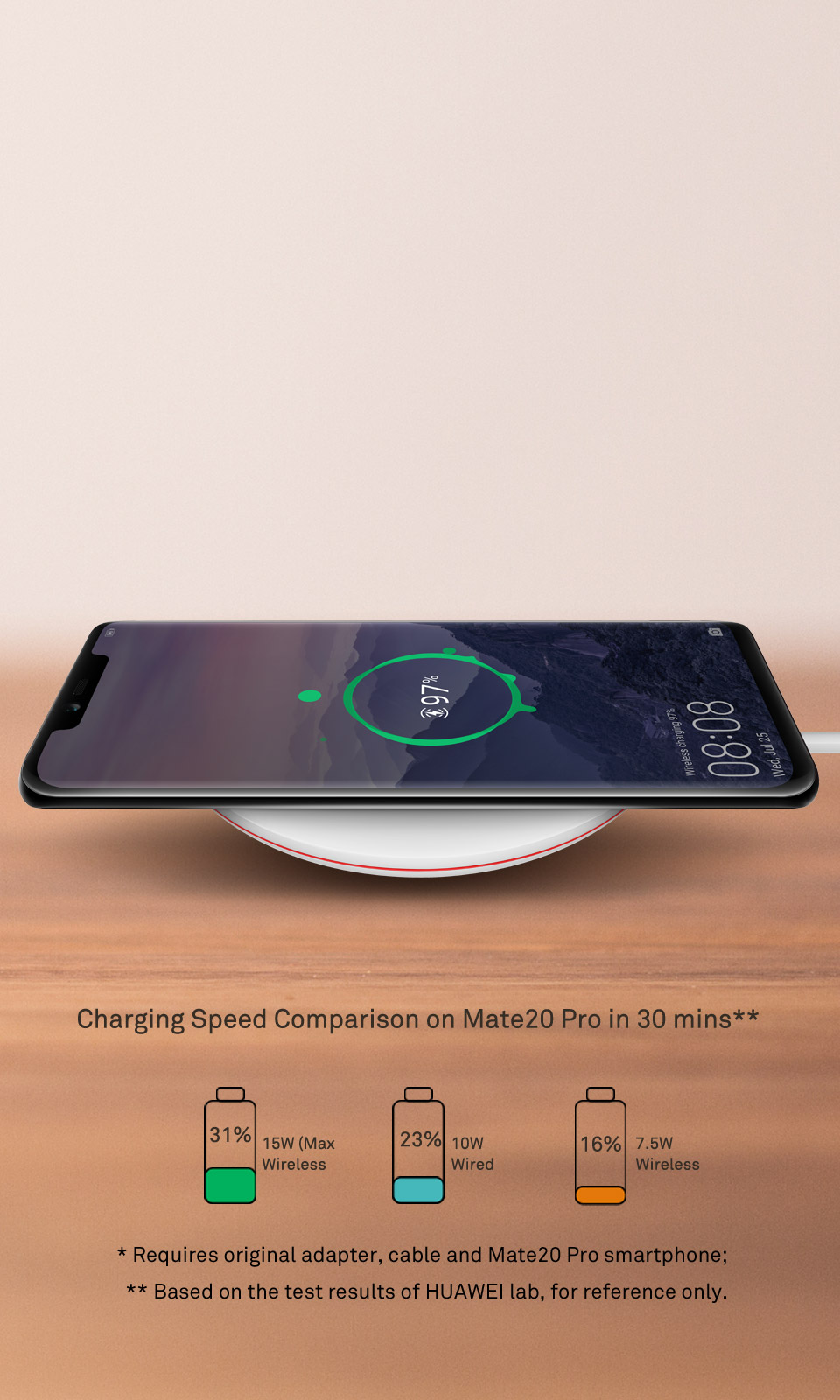 HUAWEI Wireless Charger, Qi standard, universal wireless charger I