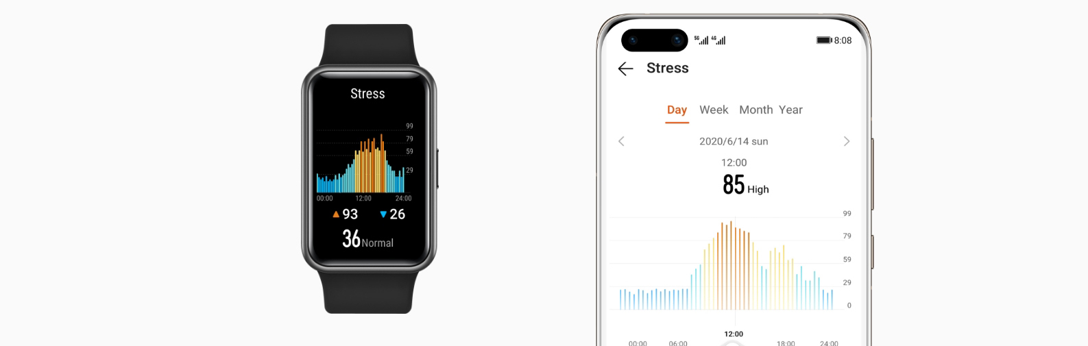 huawei watch fit-stress tracking