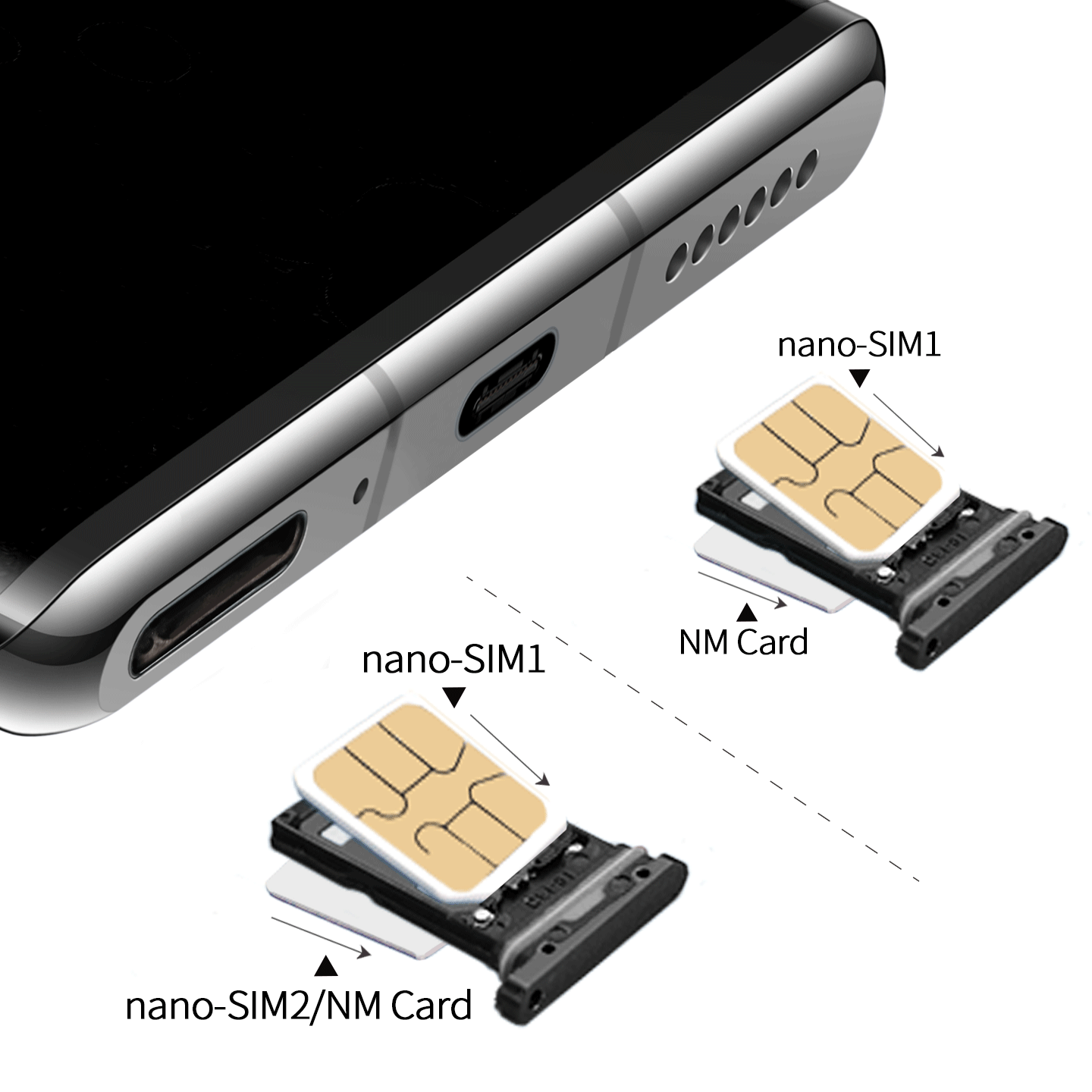 Solution to the call problems of the Huawei P30