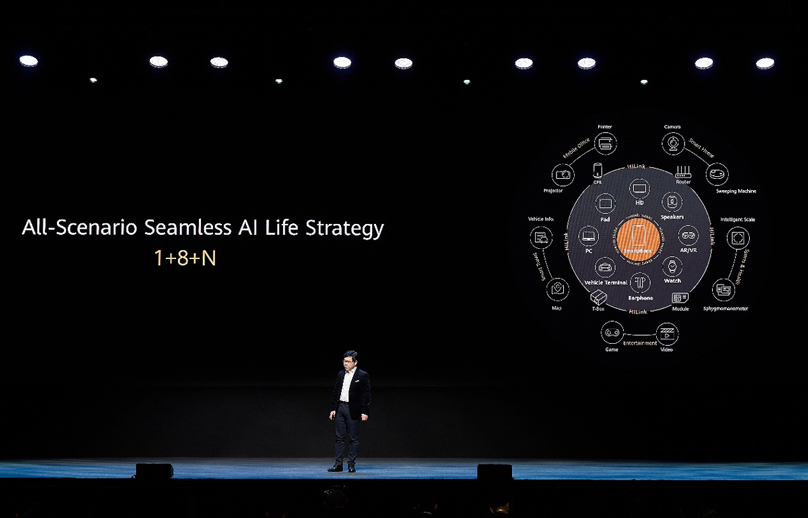 Hindsight is 2020: Intelligent Living and Fail-safe Privacy as the New Norm A Seamless AI Life with Huawei, based on User-Controlled Privacy