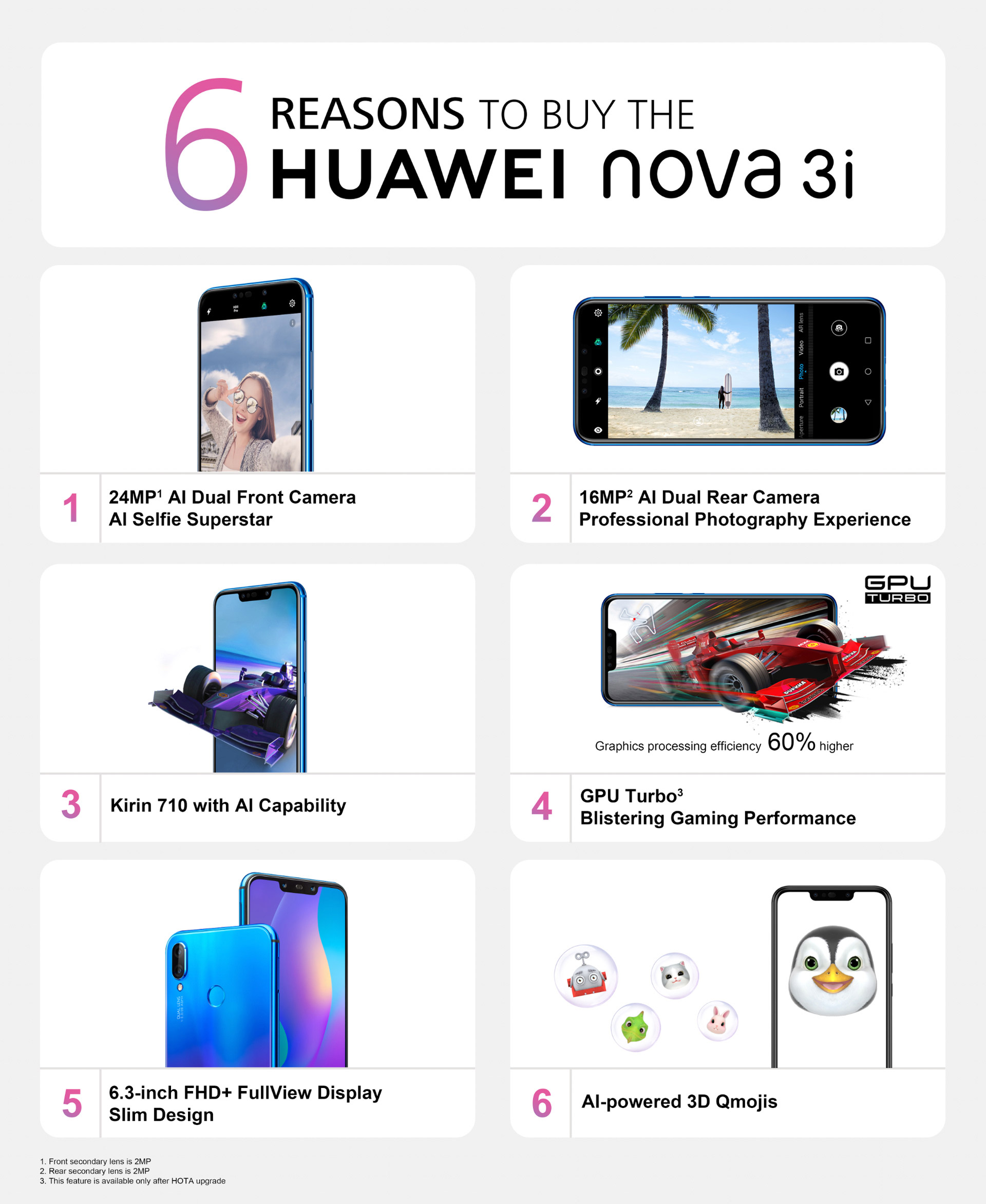 Six reasons to buy the HUAWEI nova 3i