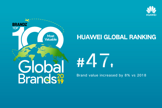 Huawei Increases its Standing in BrandZ Rankings of the World's Most Valuable Brands
