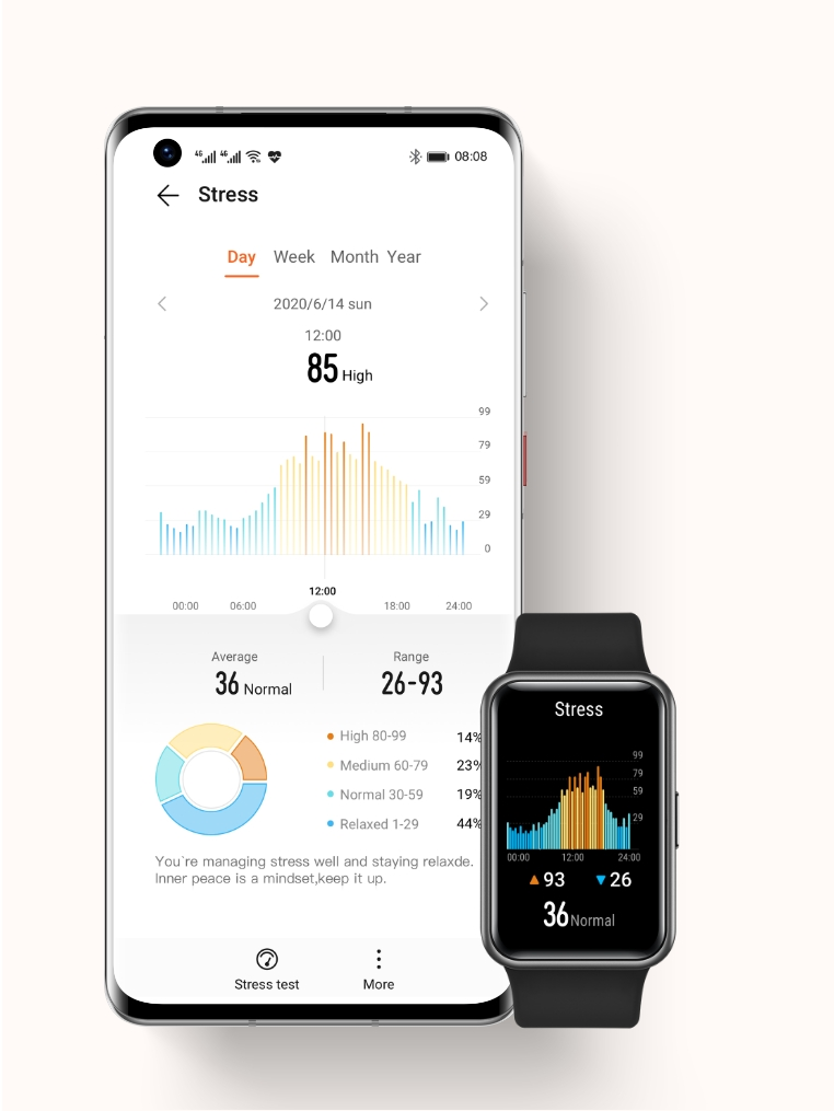 HUAWEI Health Stress Tracking