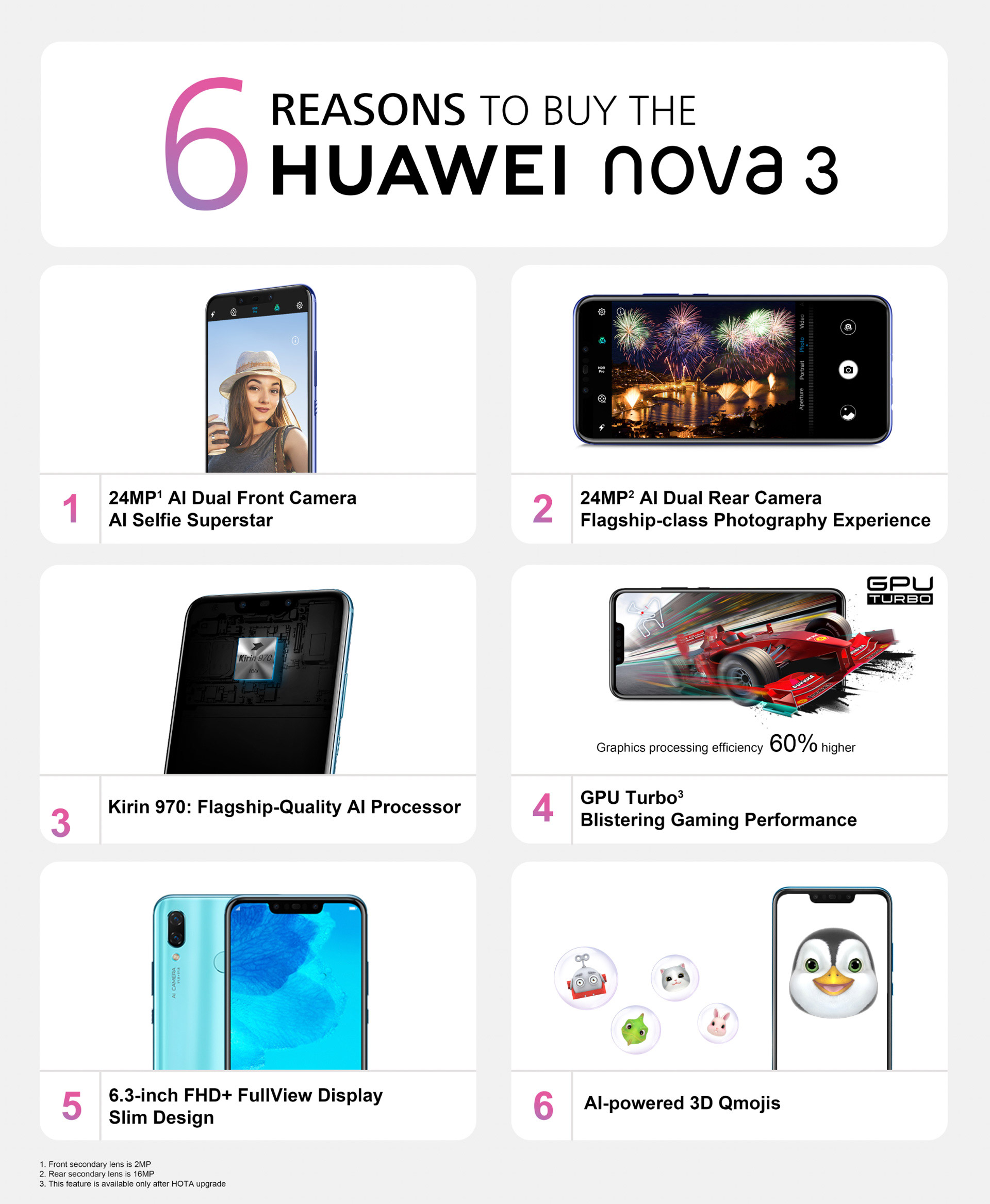 Six reasons to buy the HUAWEI nova 3