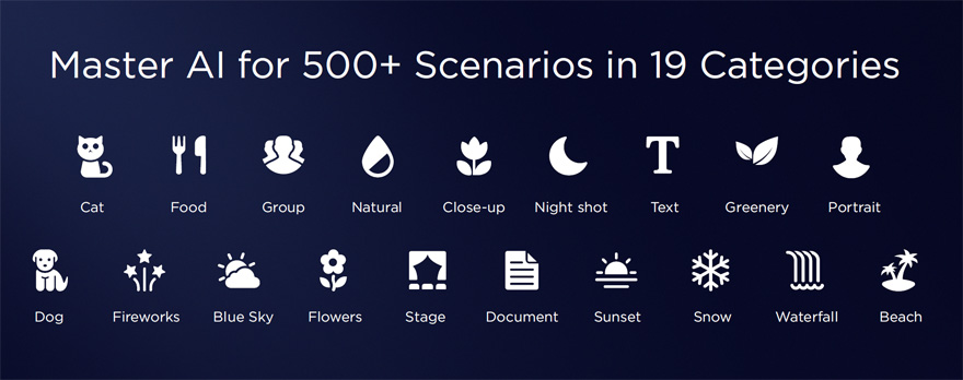 Master AI is able to recognise more than 500 scenarios under 19 categories