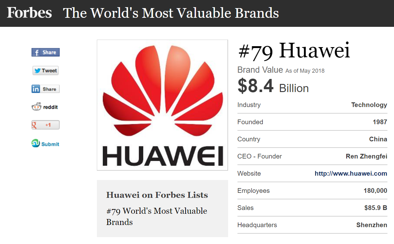 HUAWEI Forbes