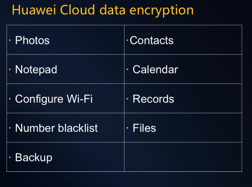 HUAWEI launch personal cloud storage solution